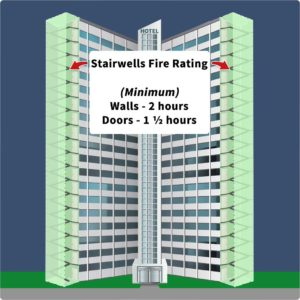 Stairwells Fire-Rating